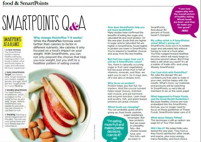 Three Weeks On SmartPoints: Let's Talk FOOD! (Part 2 of 5)